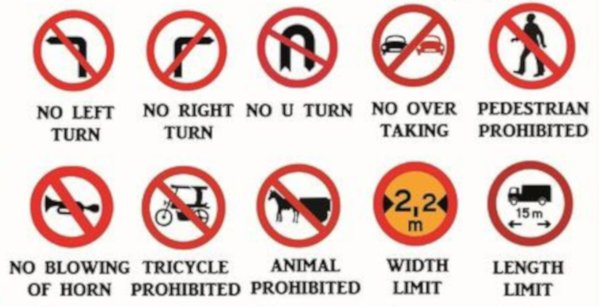 Prohibitory Road Signs Philippines
